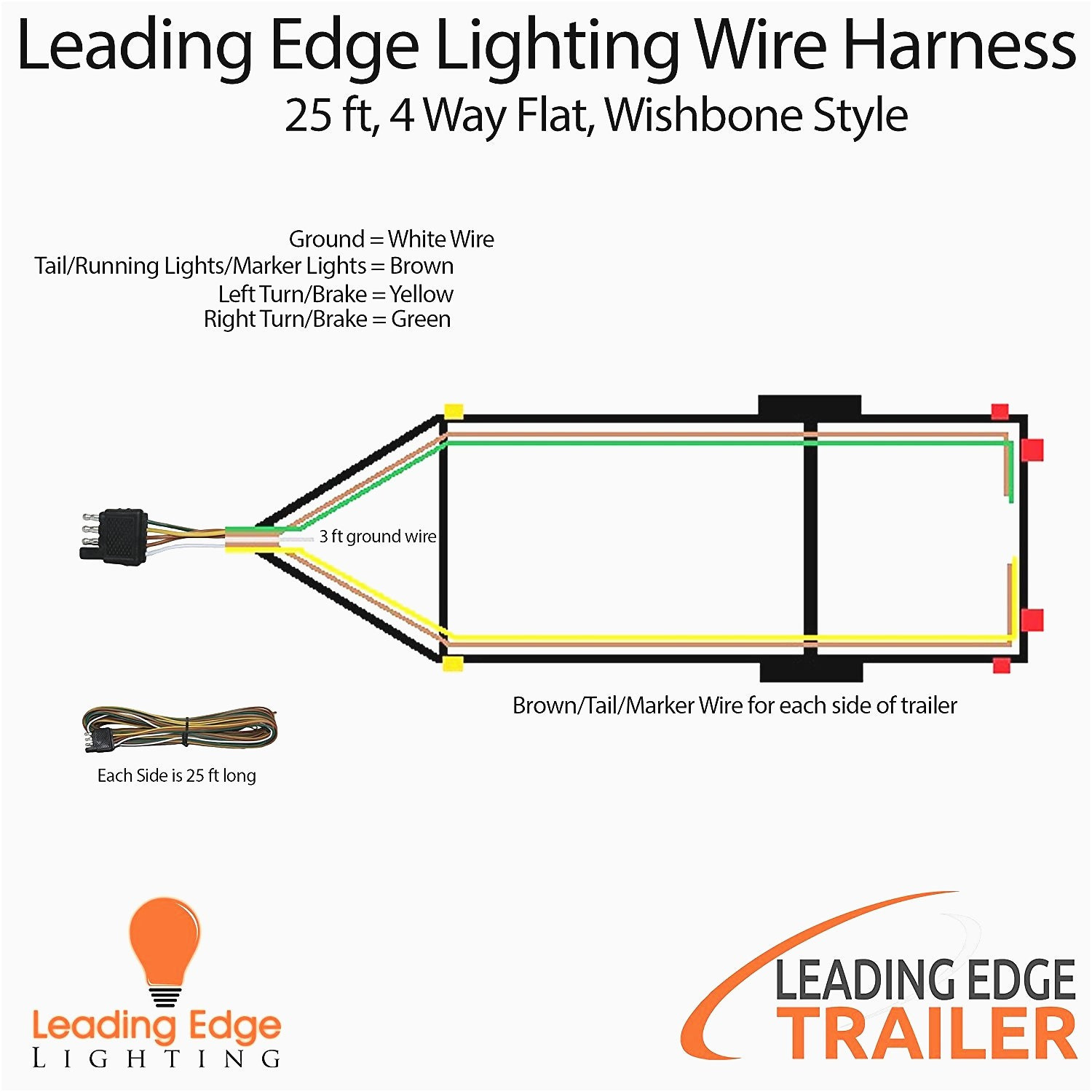 How To Wire Trailer Lights 4 Way Diagram Simple 4 Way Trailer Plug - 4 Way Trailer Wiring Diagram
