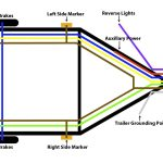 How To Wire Trailer Lights   Trailer Wiring Guide & Videos   7 Way Wiring Diagram