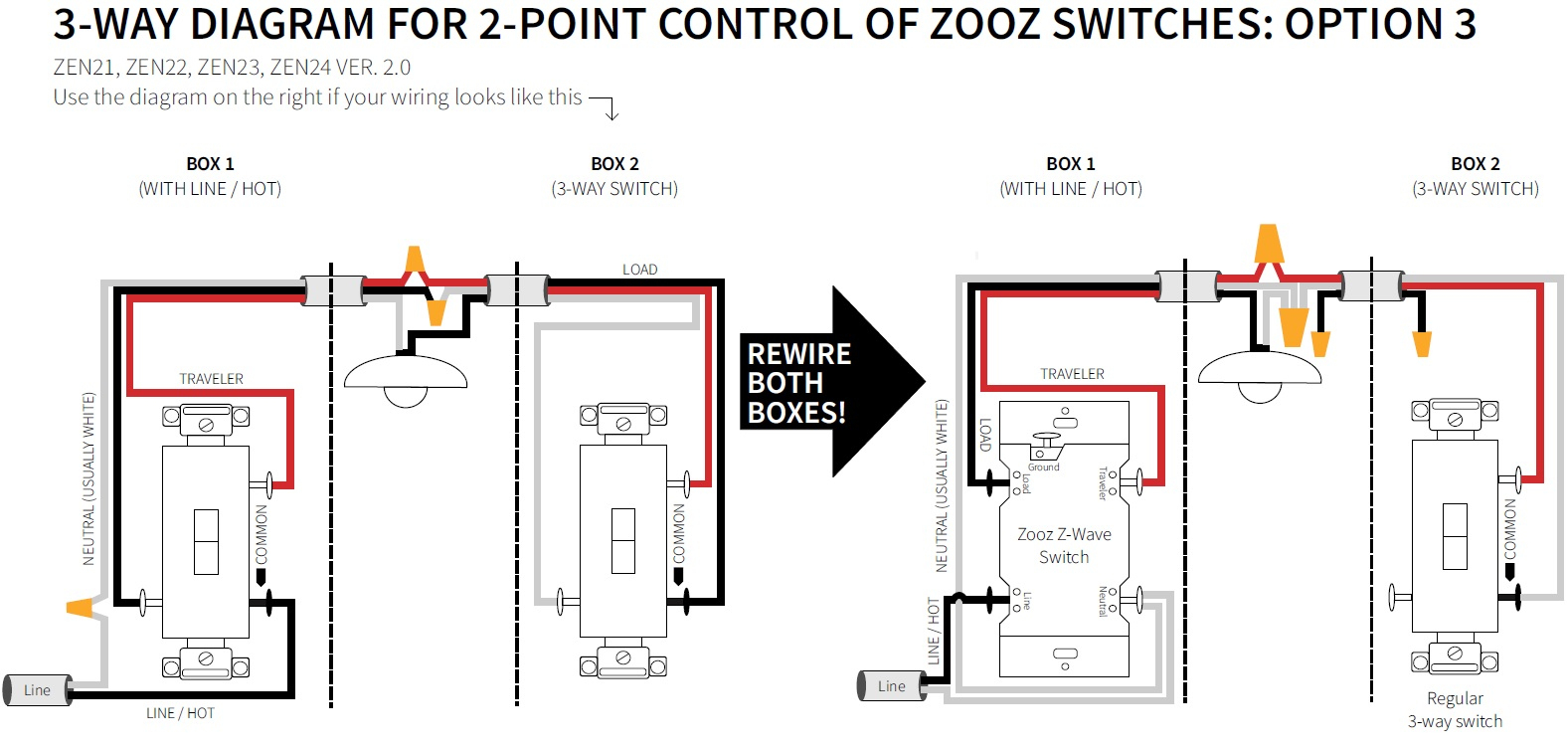 How To Wire Your Zooz Switch In A 3-Way Configuration - Zooz - 3Way Switch Wiring Diagram