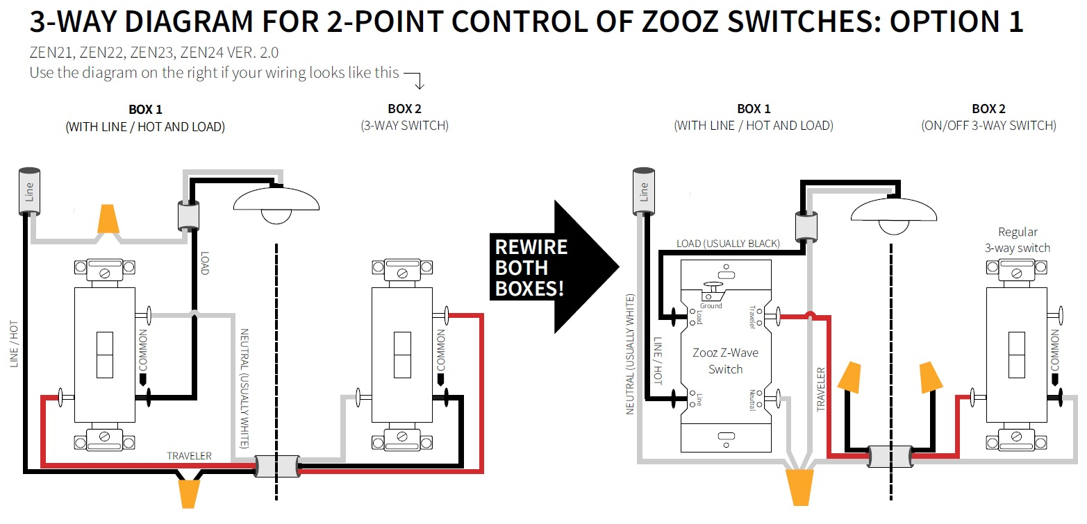 How To Wire Your Zooz Switch In A 3-Way Configuration - Zooz - Wiring Diagram For 3Way Switch