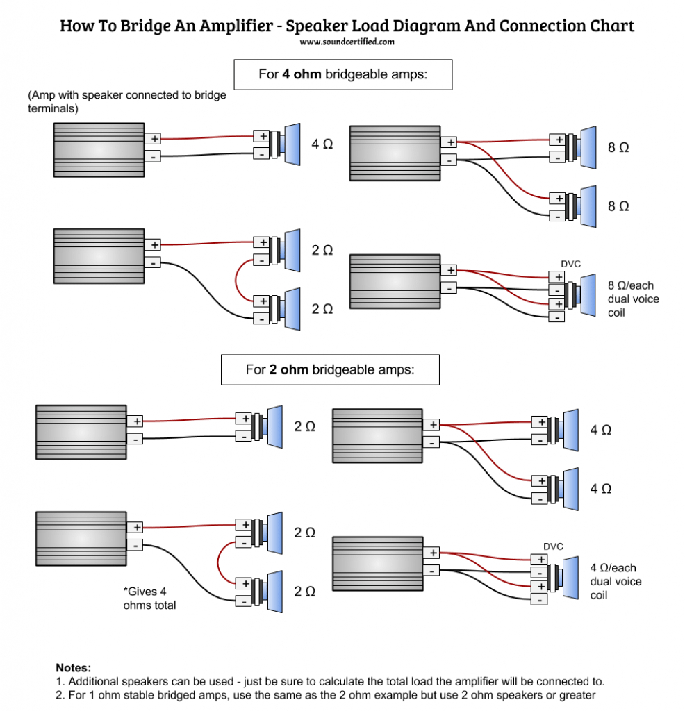 How Tohook Up Rca Wire To A 5 Channel Amp   Schematic Diagram - 5 Channel Amp Wiring Diagram