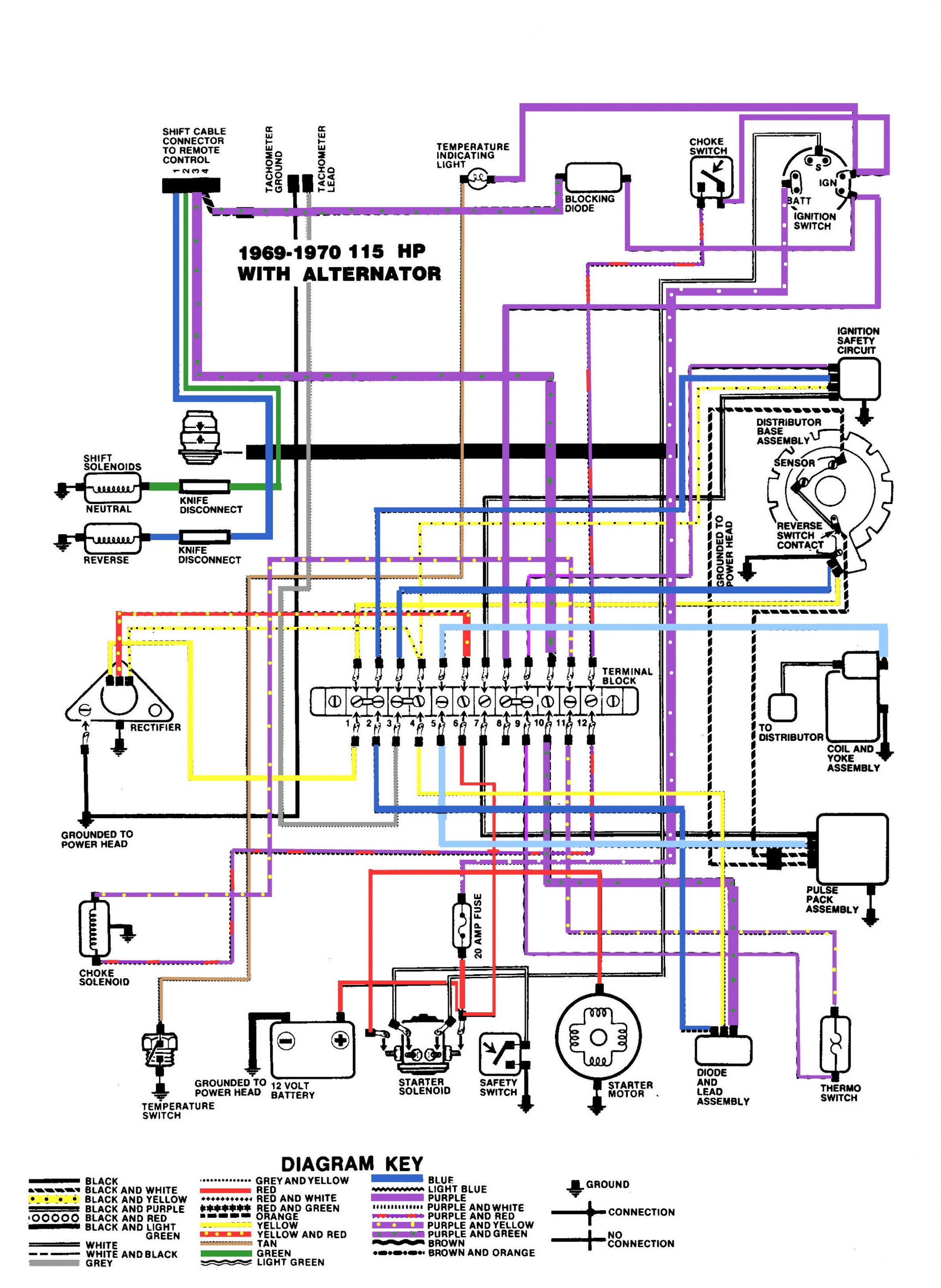Hp Wiring Diagram | Wiring Library - Johnson Outboard Ignition Switch Wiring Diagram