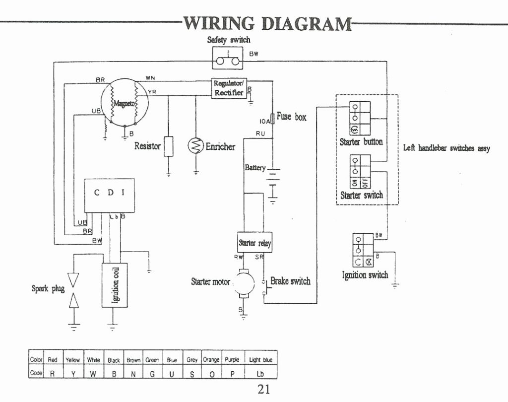 Diagram Auto Wiring Library
