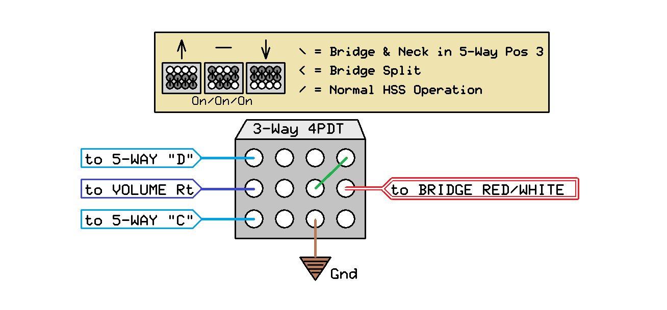 Hss Strat Wiring Diagram For Coil Split Using 3-Way Switch - Hss Wiring Diagram Coil Split