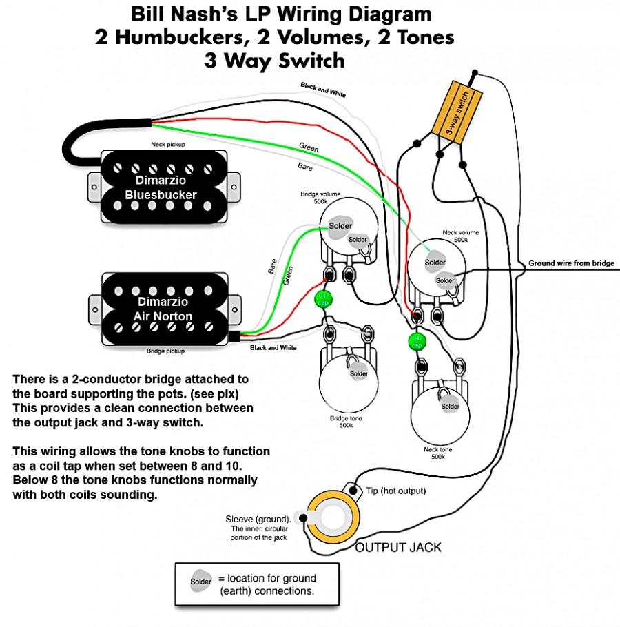 Humbucker Guitar Wiring Harness Diagram - Wiring Diagram Detailed - Pickup Wiring Diagram