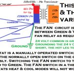 Hvac   How To Move From Rh/rc Thermostat To C Thermostat In Ac Only   Honeywell Thermostat Wiring Diagram 3 Wire