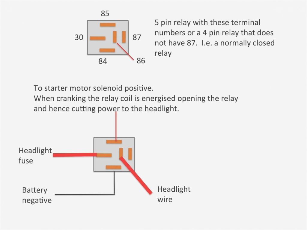 Idec Dpdt Relay Wiring Diagram | Wiring Library - 2 Pin Flasher Relay Wiring Diagram