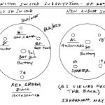 Ignition Switch Wiring   Great Installation Of Wiring Diagram •   Ignition Switch Wiring Diagram