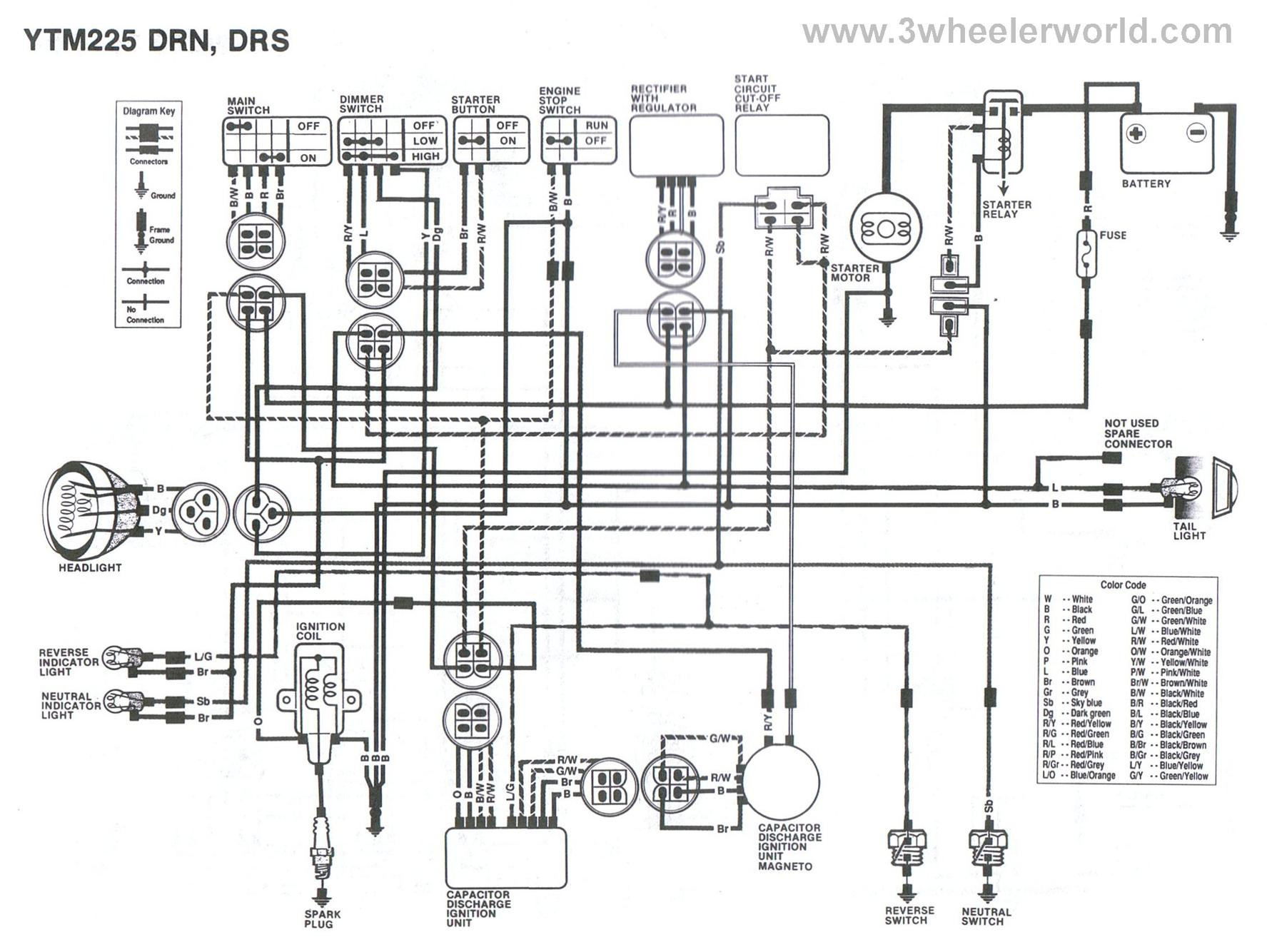 Ignition Wiring Diagram For Yamaha V Star | Manual E-Books - Yamaha Outboard Wiring Diagram Pdf