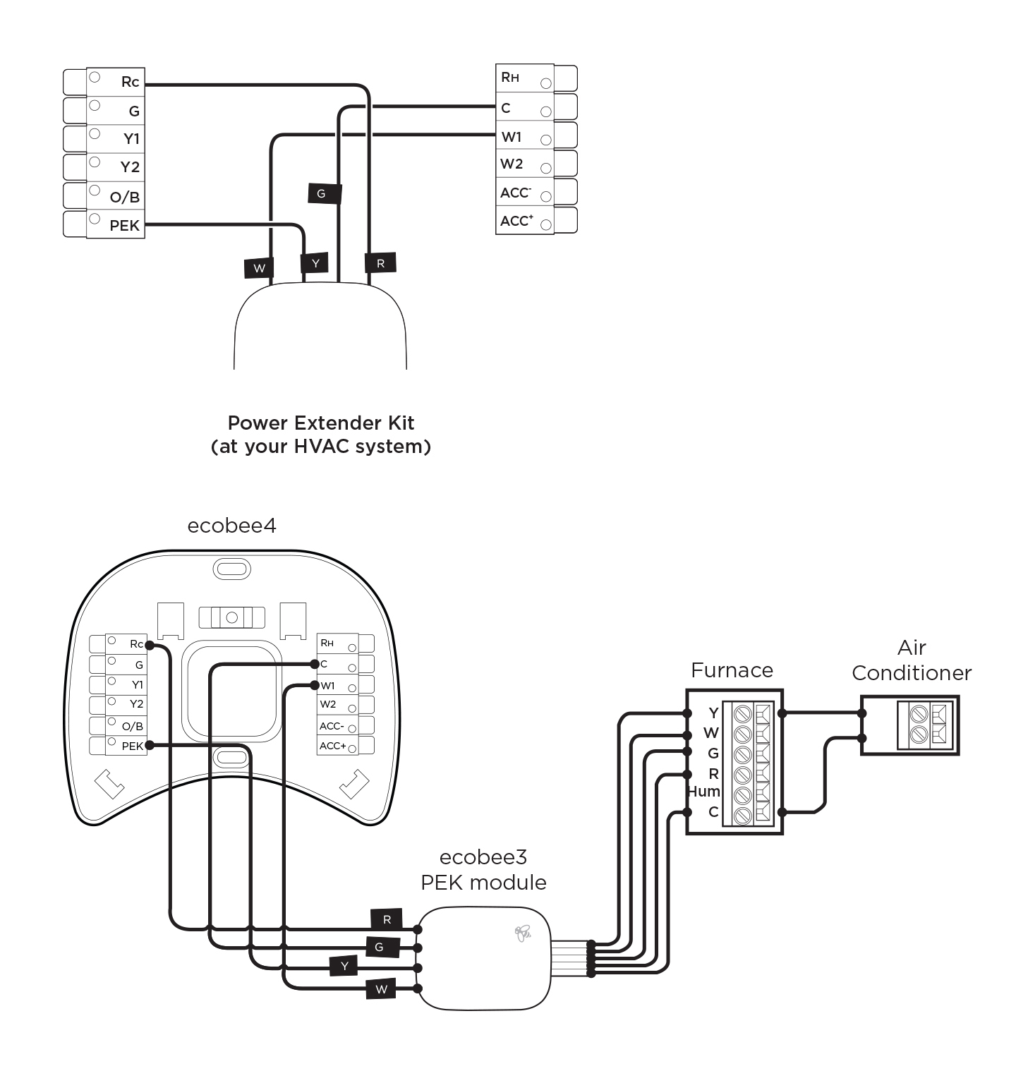 I'm Upgrading From Ecobee3 To Ecobee4, What Wiring Changes Do I Need - Ecobee3 Wiring Diagram