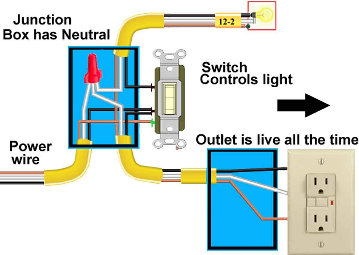 Image Result For Electrical Outlet Wiring With Switch | Projects To - Switch Outlet Wiring Diagram