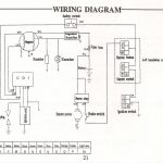 Image Result For Quad 5 Wire Wiring Diagram | Wiring And Motorcyclez   Chinese 4 Wheeler Wiring Diagram