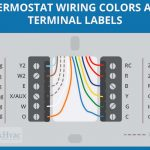 In Depth Thermostat Wiring Guide For Homeowners   Goodman Aruf Air Handler Wiring Diagram