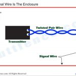 In Ground Fence Wiring Basics   Youtube   Electric Fence Wiring Diagram