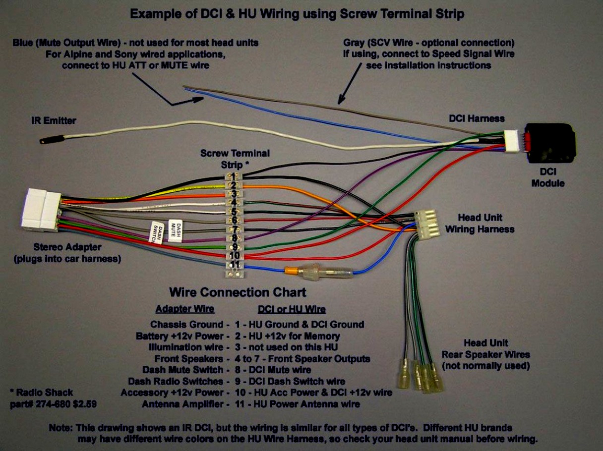 21 Inspirational 1996 Honda Civic Stereo Wiring Diagram Wiring Diagram