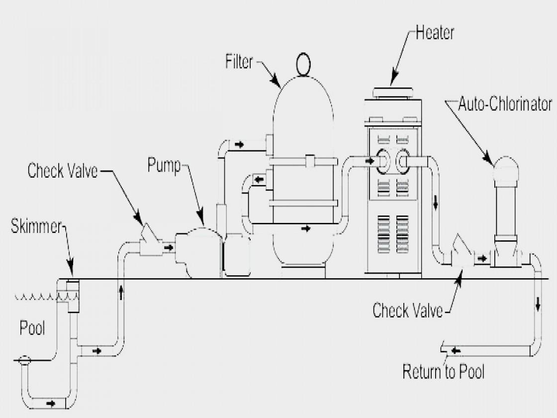 Inspirational Hayward Super Pump Wiring Diagram 115V How To Convert - Pentair Pool Pump Wiring Diagram