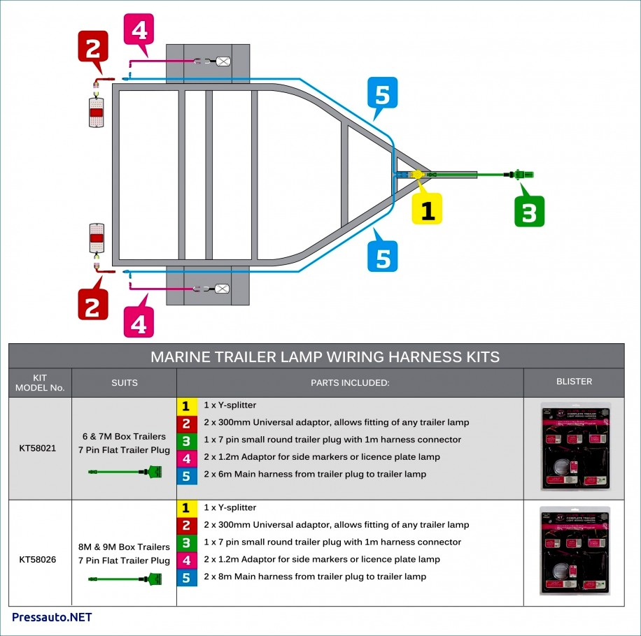 Inspirational Of Wiring Diagram Colour Codes Photos Automotive - Trailer Wiring Diagram 7 Pin Round