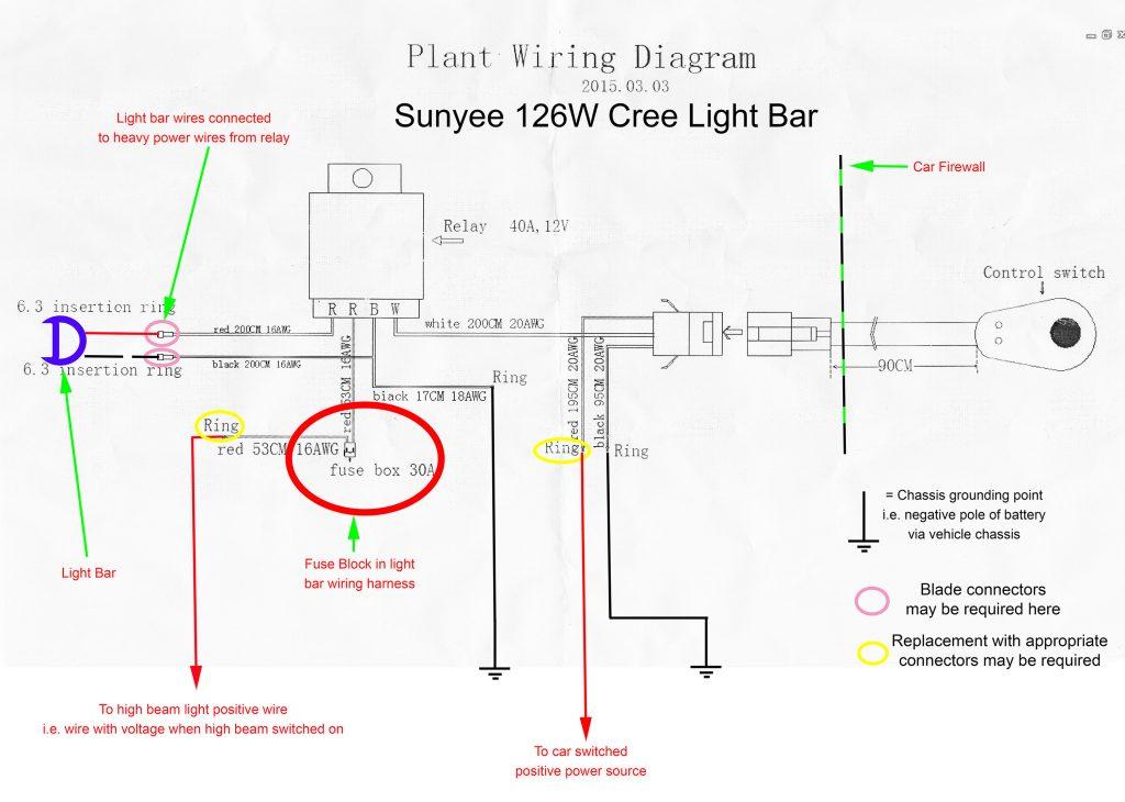 Install Sunyee Cree 126w Light Bar - Sg Ii Forester