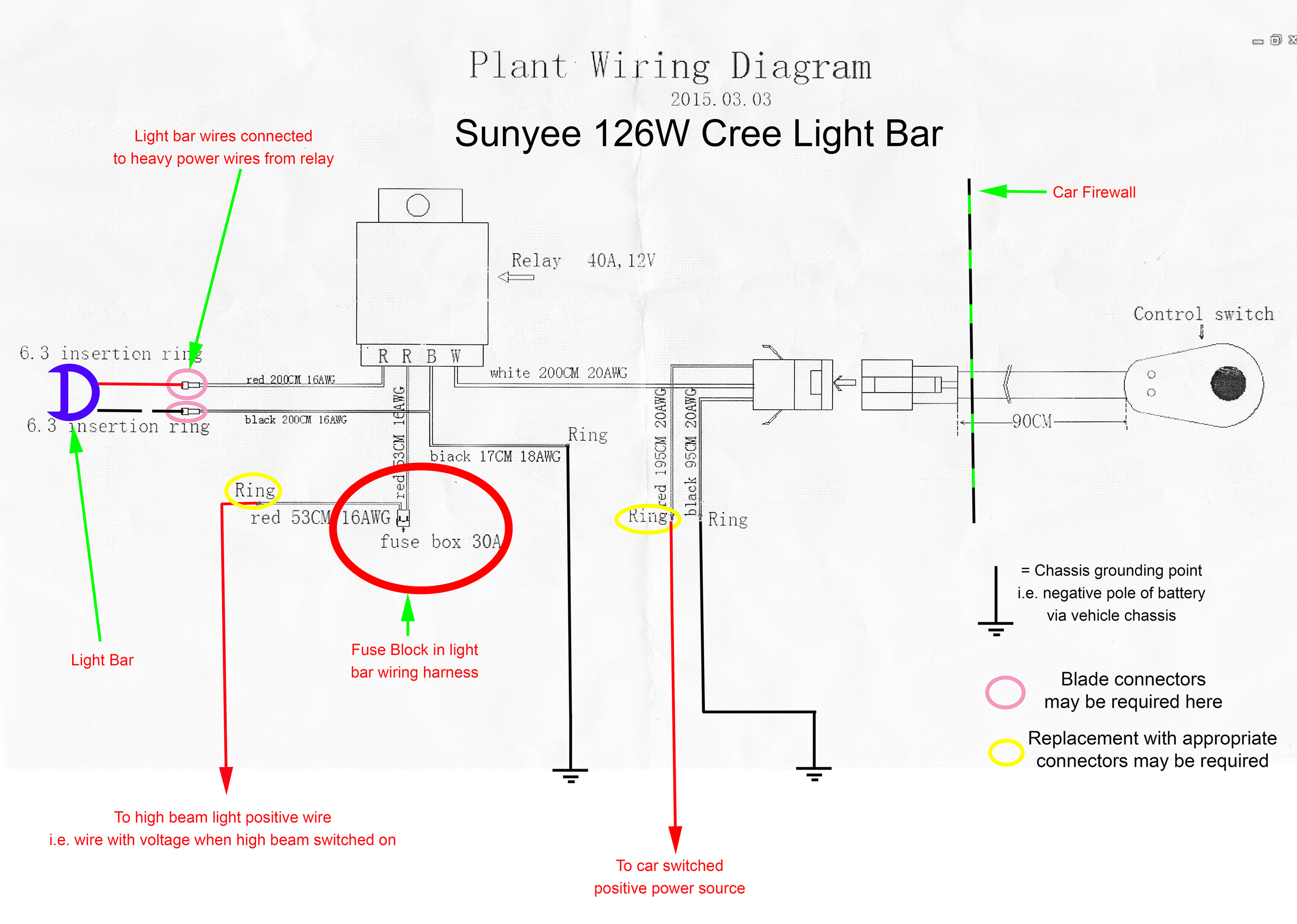 Install Sunyee Cree 126W Light Bar - Sg Ii Forester - Page 3 - Light Bar Wiring Diagram