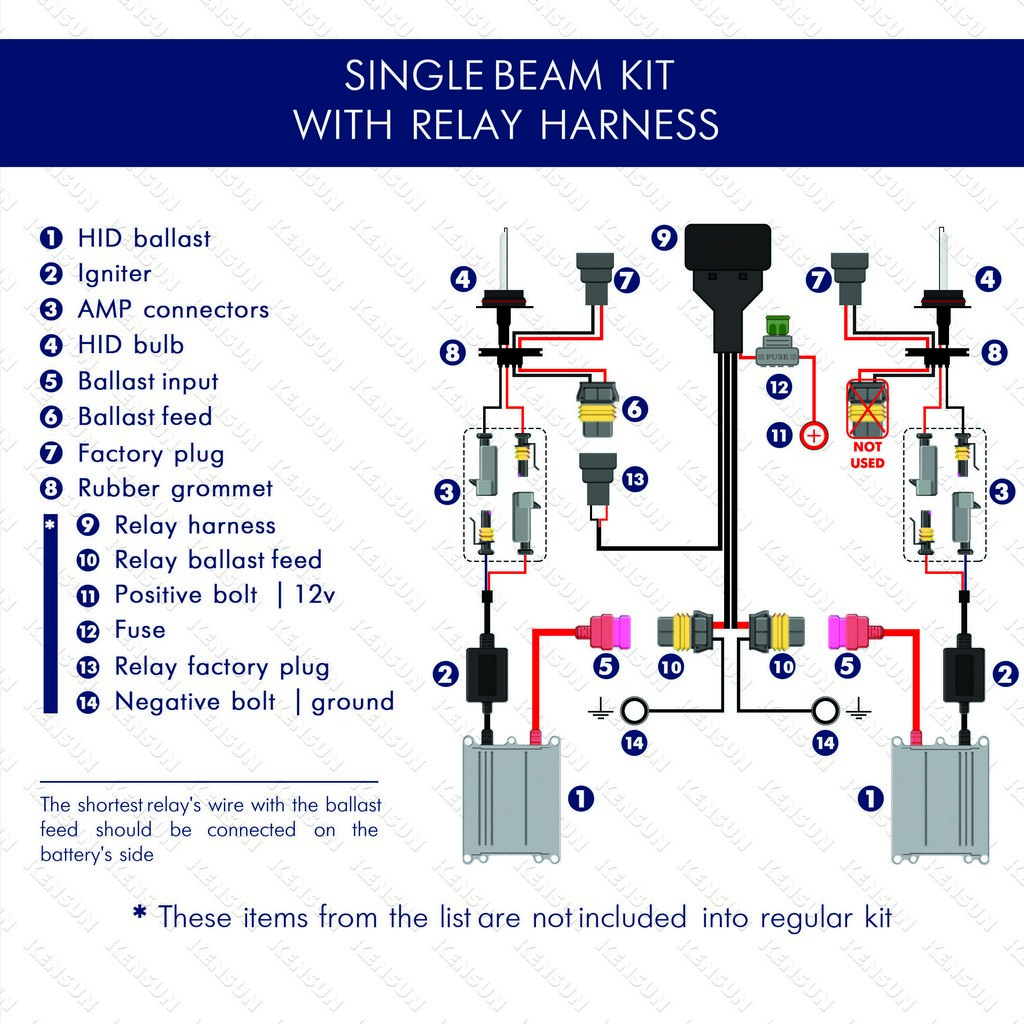 Installation Guide - Headlight Relay Wiring Diagram