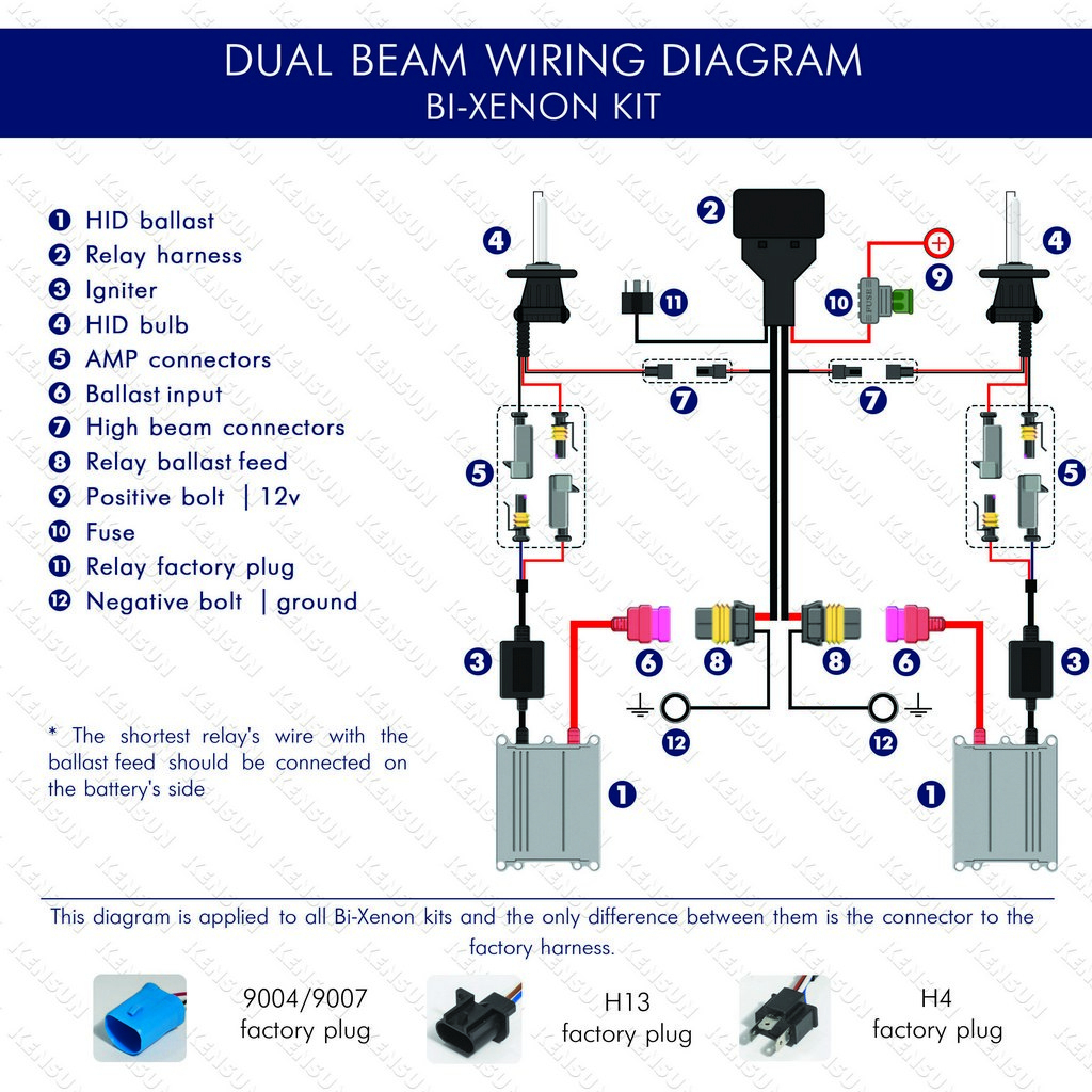 Installation Guide - Hid Wiring Diagram