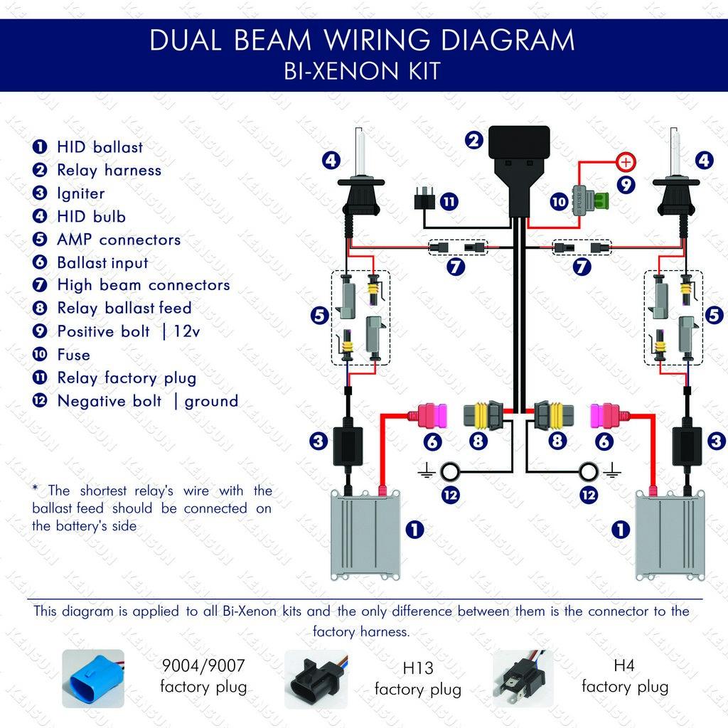Hid Wiring Diagram - Wiring Diagrams Hubs