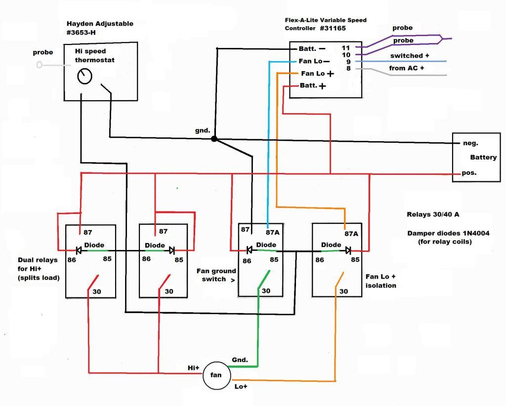 Installing Ceiling Fan Wiring - Wiring Diagram For Ceiling Fan