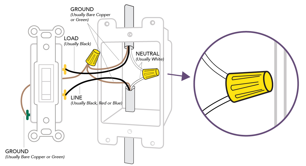 Installing Dimmer Switch - Single Pole – Idevices Customer Support - Dimming Switch Wiring Diagram