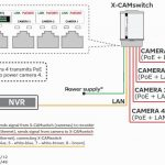 Ip Camera Cat5 Wiring Diagram | Wiring Diagram   Poe Ip Camera Wiring Diagram