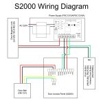 Ip Cameras Wire Diagram | Manual E Books   Poe Ip Camera Wiring Diagram