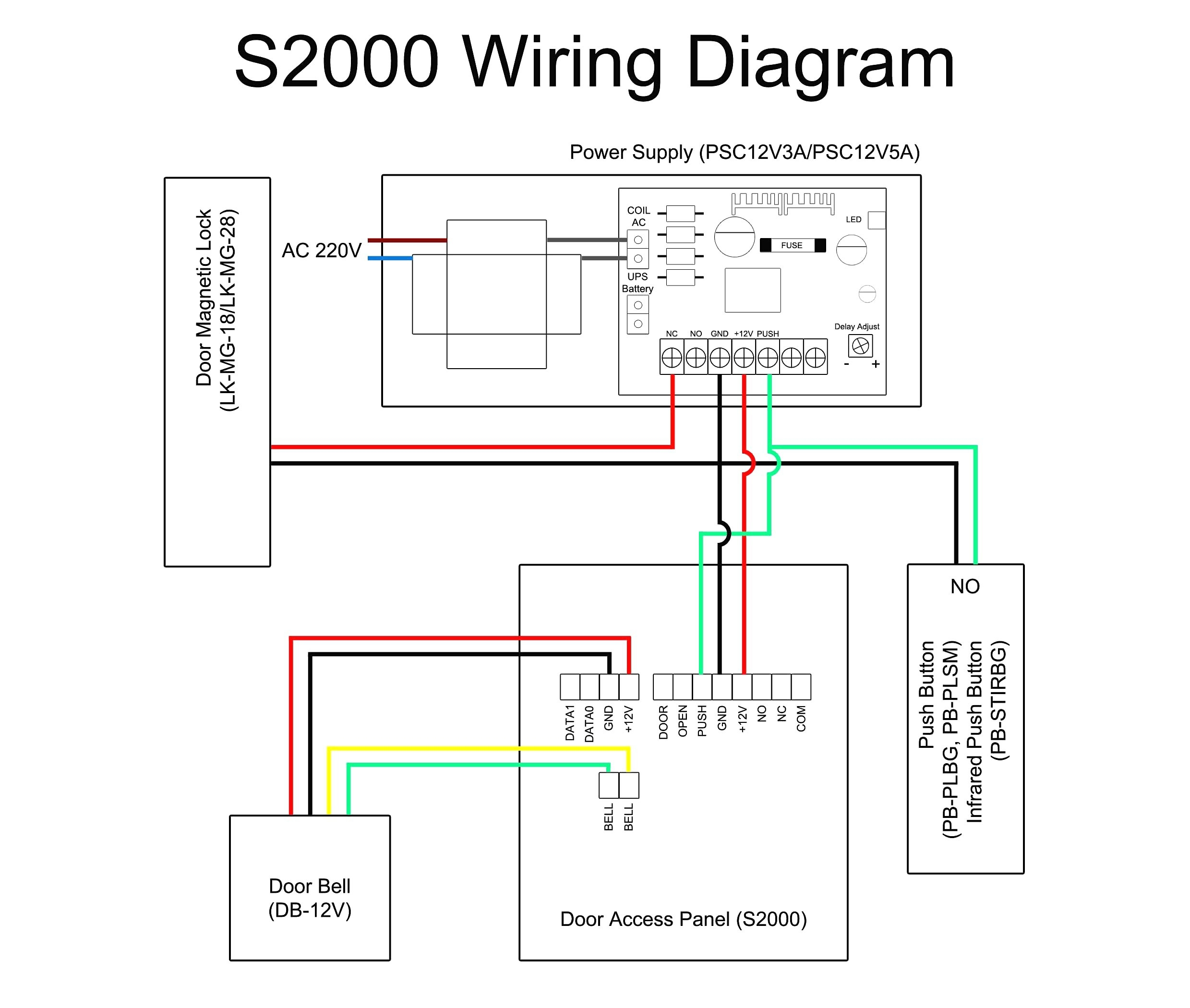 Ip Cameras Wire Diagram | Manual E-Books - Poe Ip Camera Wiring Diagram