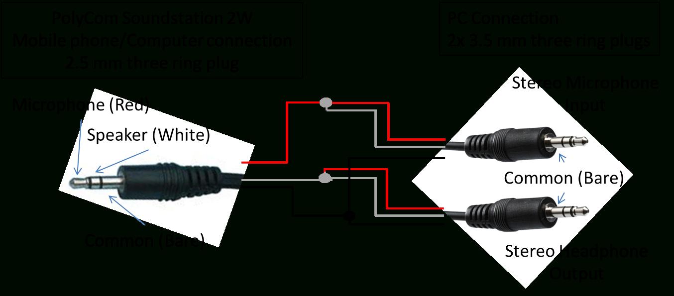 Iphone 3 5Mm 4 Pin Wiring | Wiring Diagram - 3.5 Mm Jack Wiring Diagram