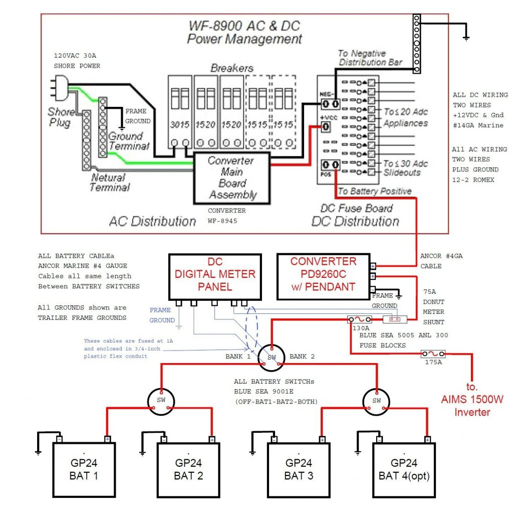 Jayco Wiring Harness - Wiring Diagram Detailed