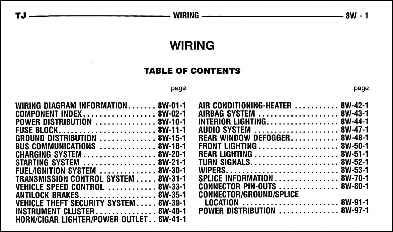 Jeep Jk Wiring | Wiring Diagram - Jeep Wrangler Wiring Diagram Free