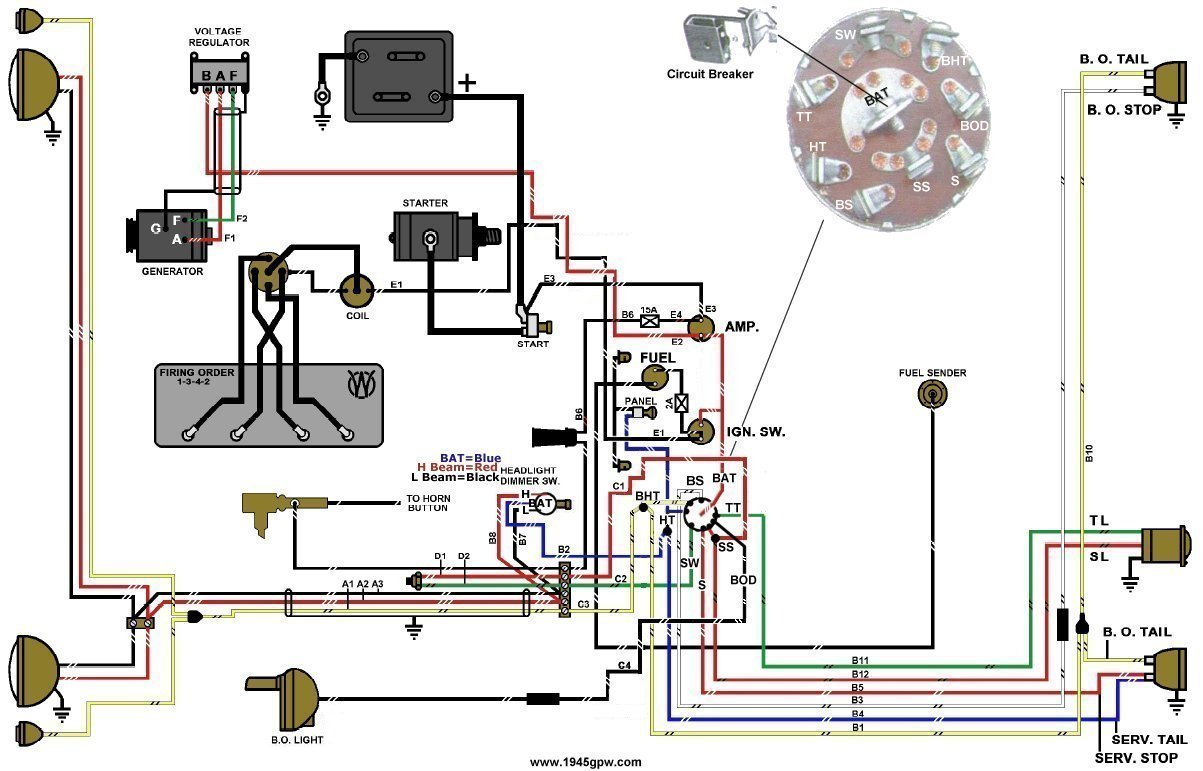 Jeep Wiring Harness - Data Wiring Diagram Today - Model A Wiring Diagram