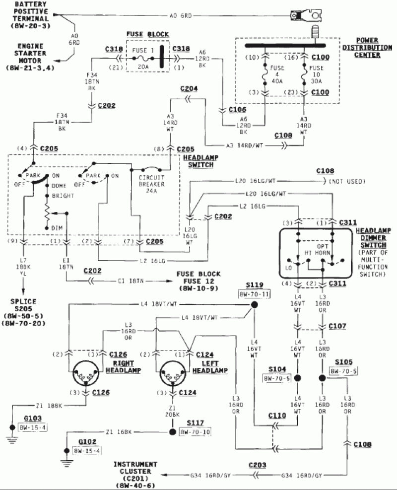 Jeep Wrangler Electrical Diagram | Wiring Diagram - Jeep Wrangler Wiring Diagram Free