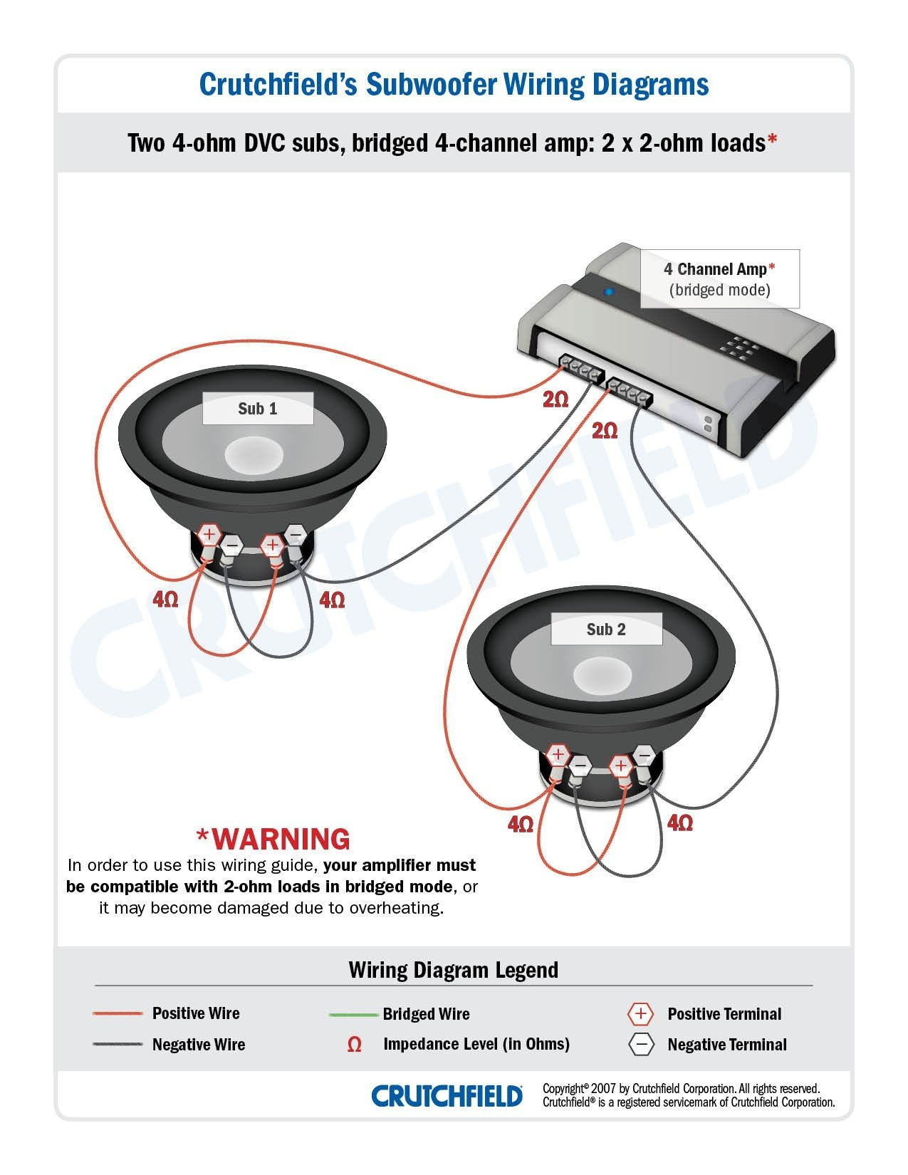 Jl Audio 500 1V2 Wiring Diagram | Wiring Diagram - Jl Audio 500 1 Wiring Diagram