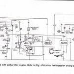 John Deere Gator Electrical Schematic | Wiring Library   John Deere Ignition Switch Wiring Diagram