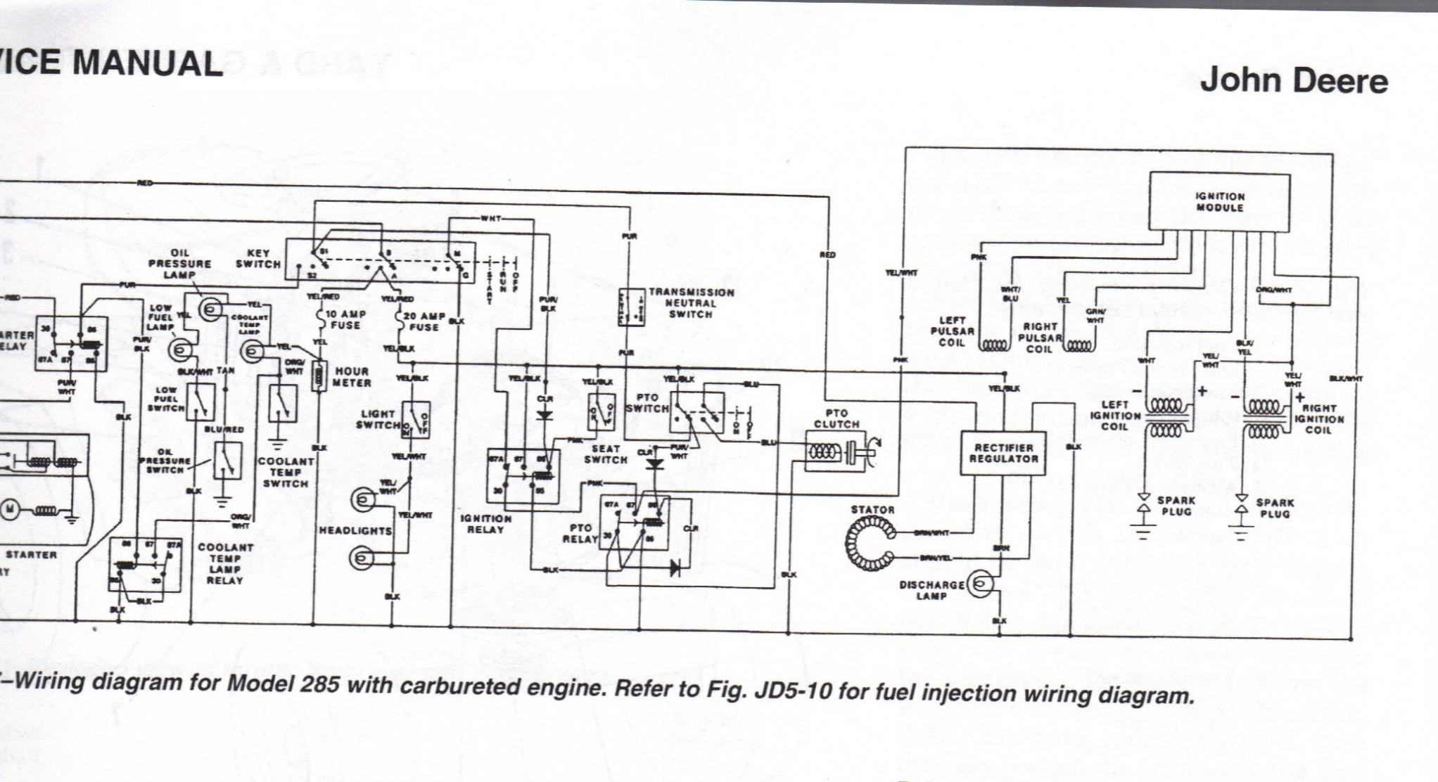 John Deere Gator Electrical Schematic | Wiring Library - John Deere Ignition Switch Wiring Diagram