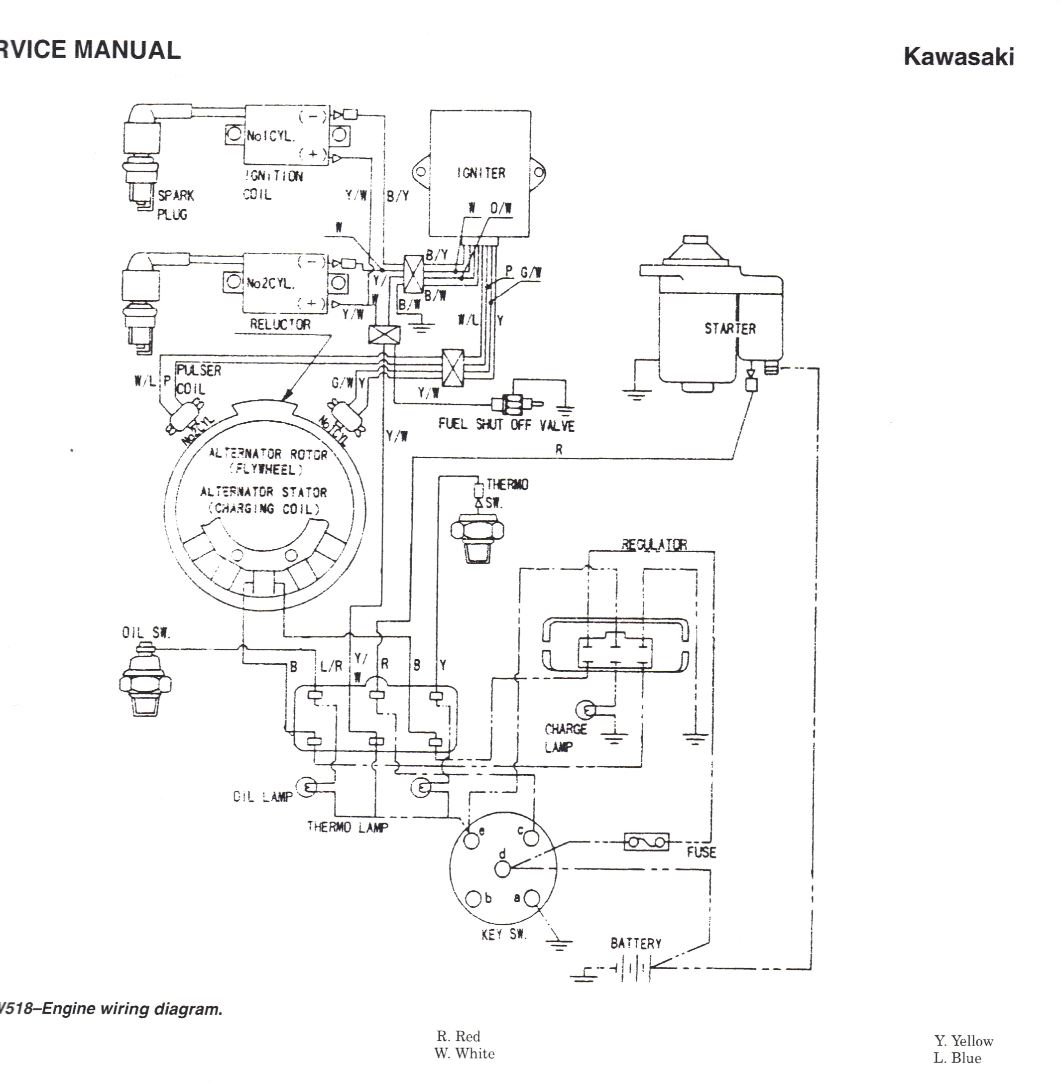 John Deere La135 Wiring Diagram | Wiring Diagram - John Deere Wiring Diagram Download