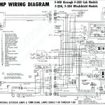 John Deere Wiring Diagram Download Best Of John Deere Wiring Diagram   John Deere Wiring Diagram Download