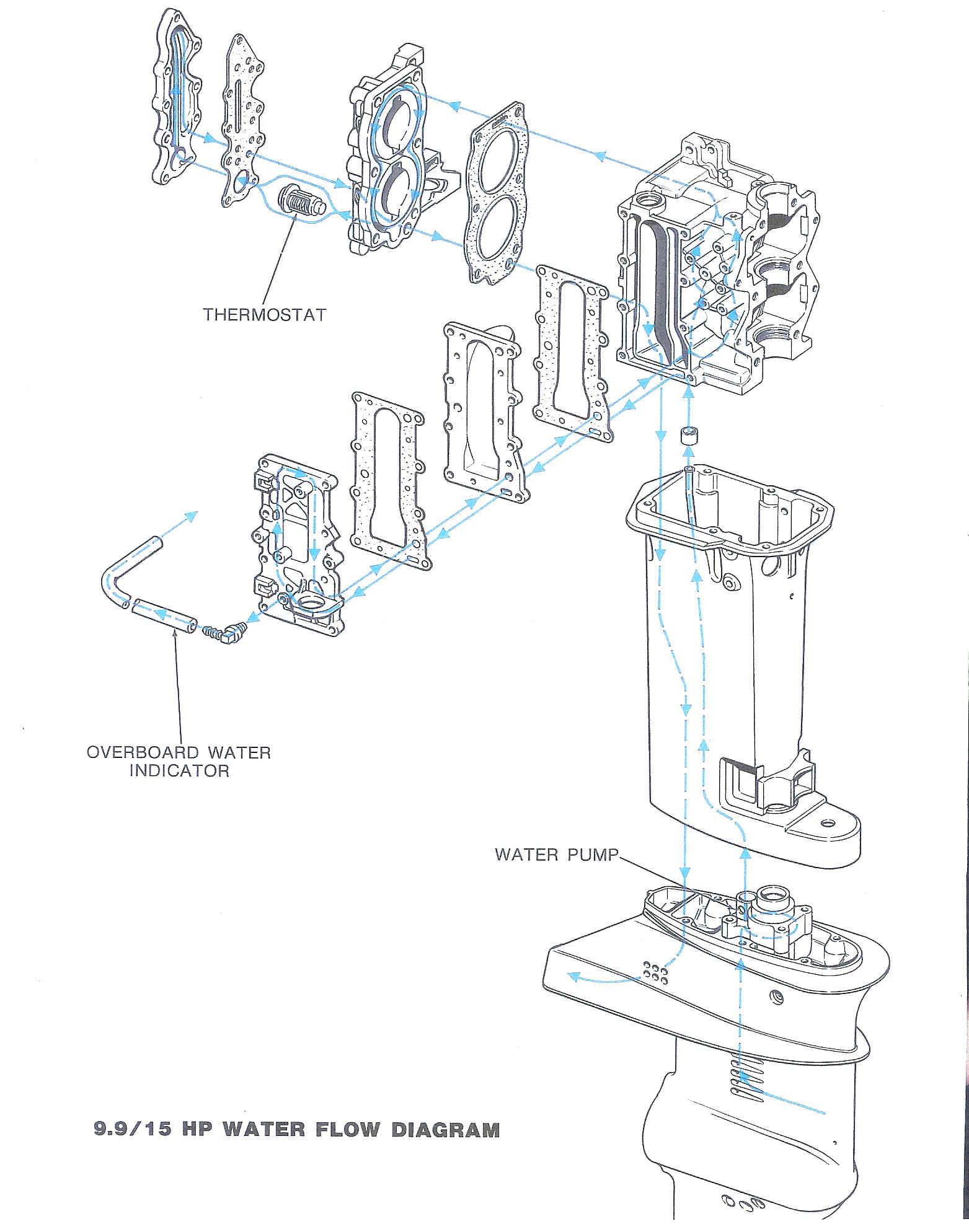 Johnson 15 Fuel Pump Diagram - Wiring Diagrams Hubs - Mercury Outboard Wiring Harness Diagram
