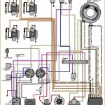 Johnson Ignition Switch Wiring Diagram | Manual E Books   Johnson Ignition Switch Wiring Diagram