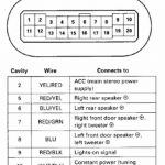 Jvc Stereo Wiring | Releaseganji   Jvc Wiring Harness Diagram