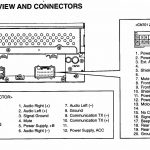 Jvc Wire Harness | Wiring Library   Jvc Wiring Harness Diagram