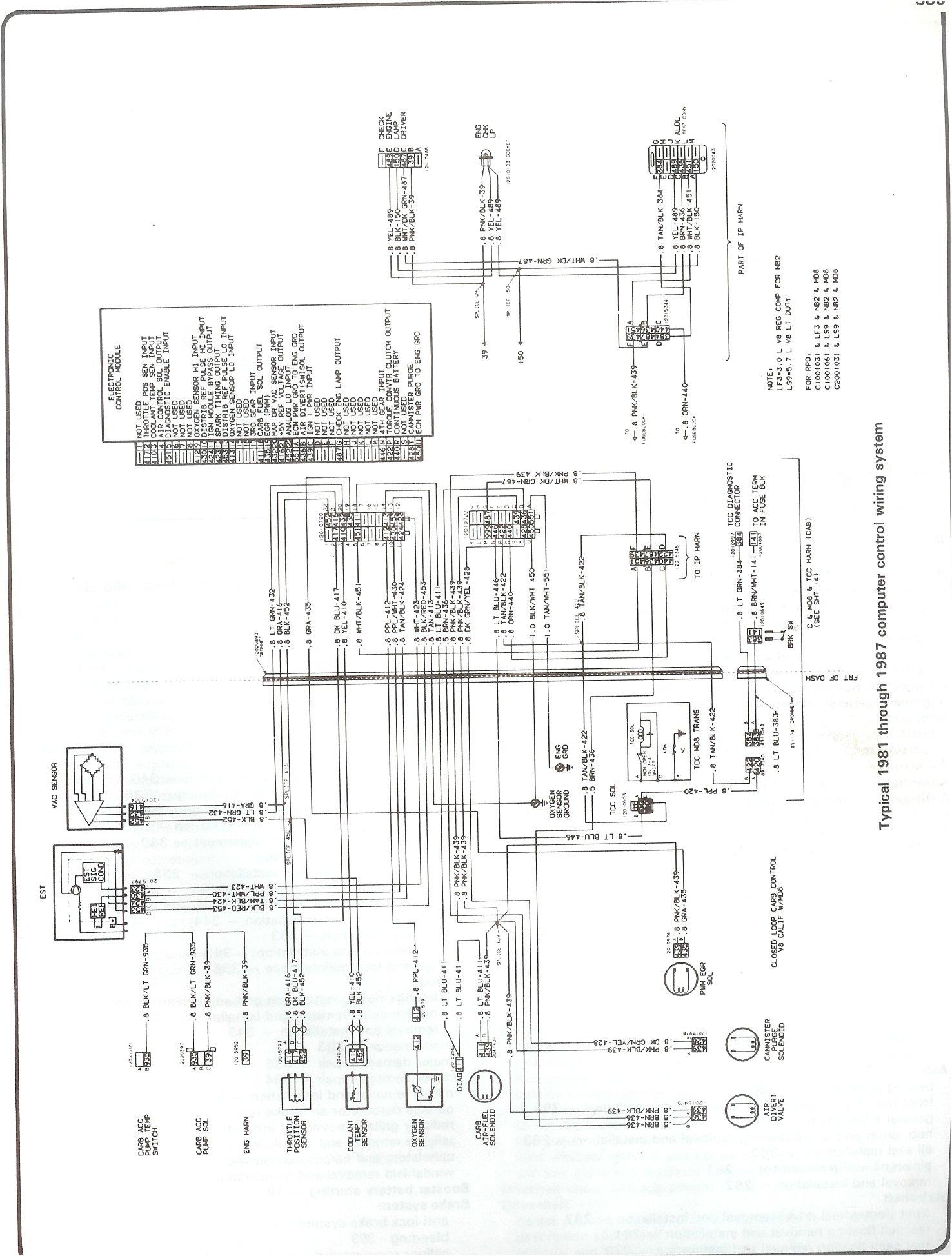 K5 Blazer Wiring Harness - Wiring Diagram Name - 1985 Chevy Truck Wiring Diagram