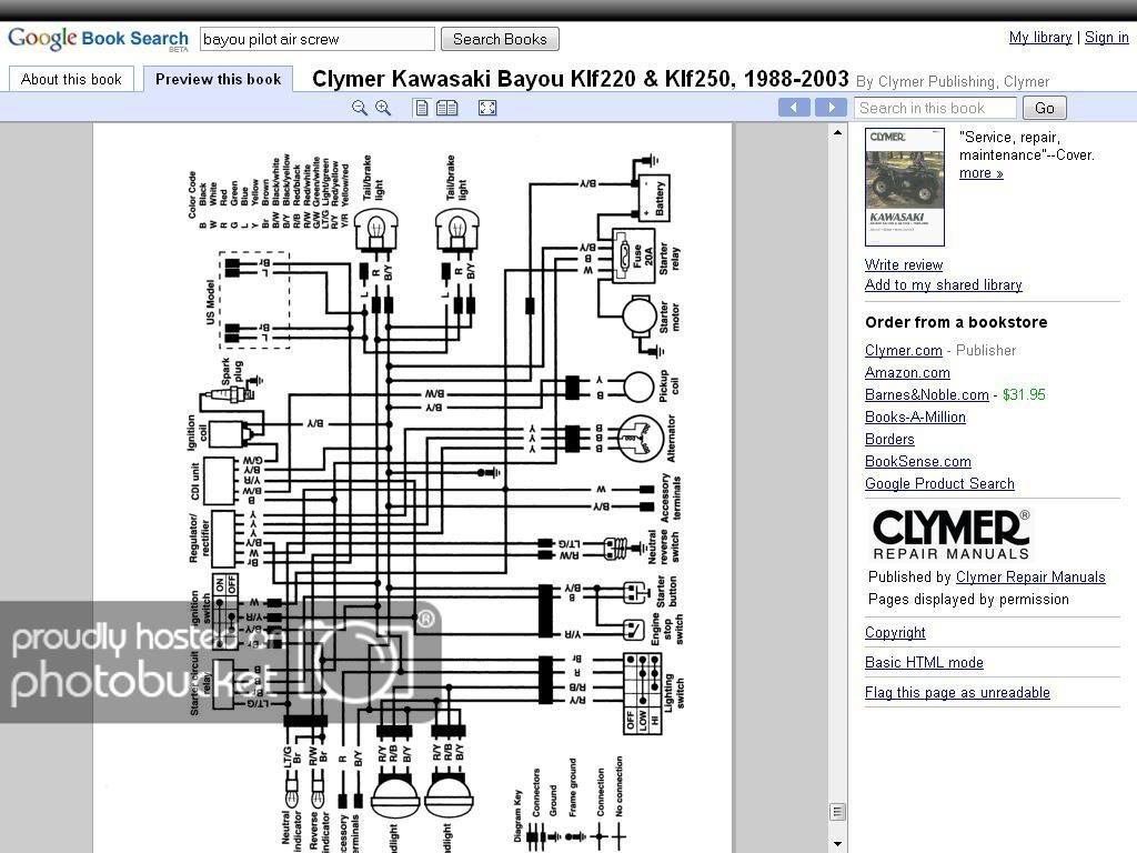 Kawasaki Bayou 220 Wiring Diagram - Wiring Diagram Data - Kawasaki Bayou 220 Wiring Diagram