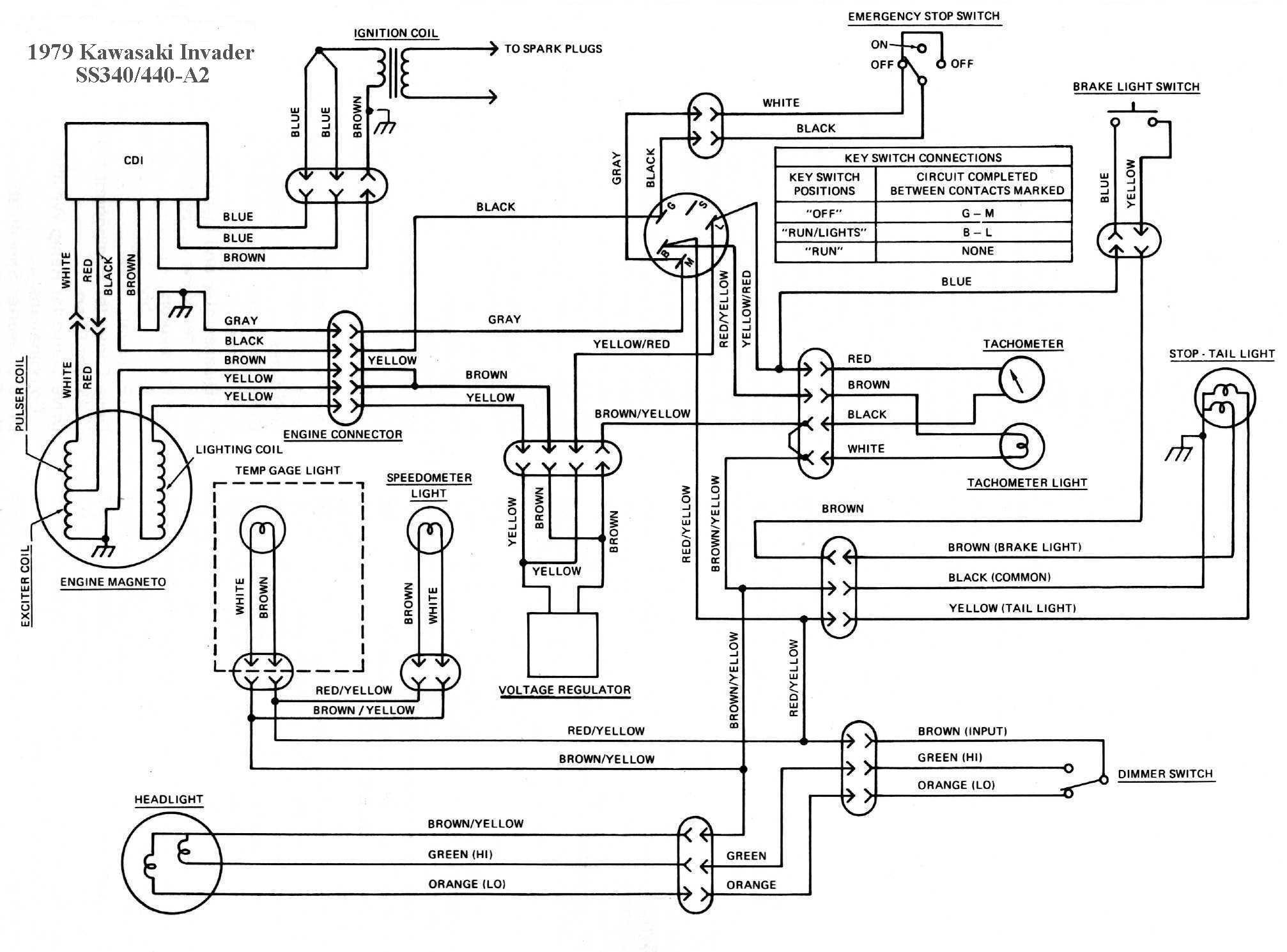 Kawasaki Bayou 220 Wiring Harness Diagram - Wiring Diagram Data - Kawasaki Bayou 220 Wiring Diagram