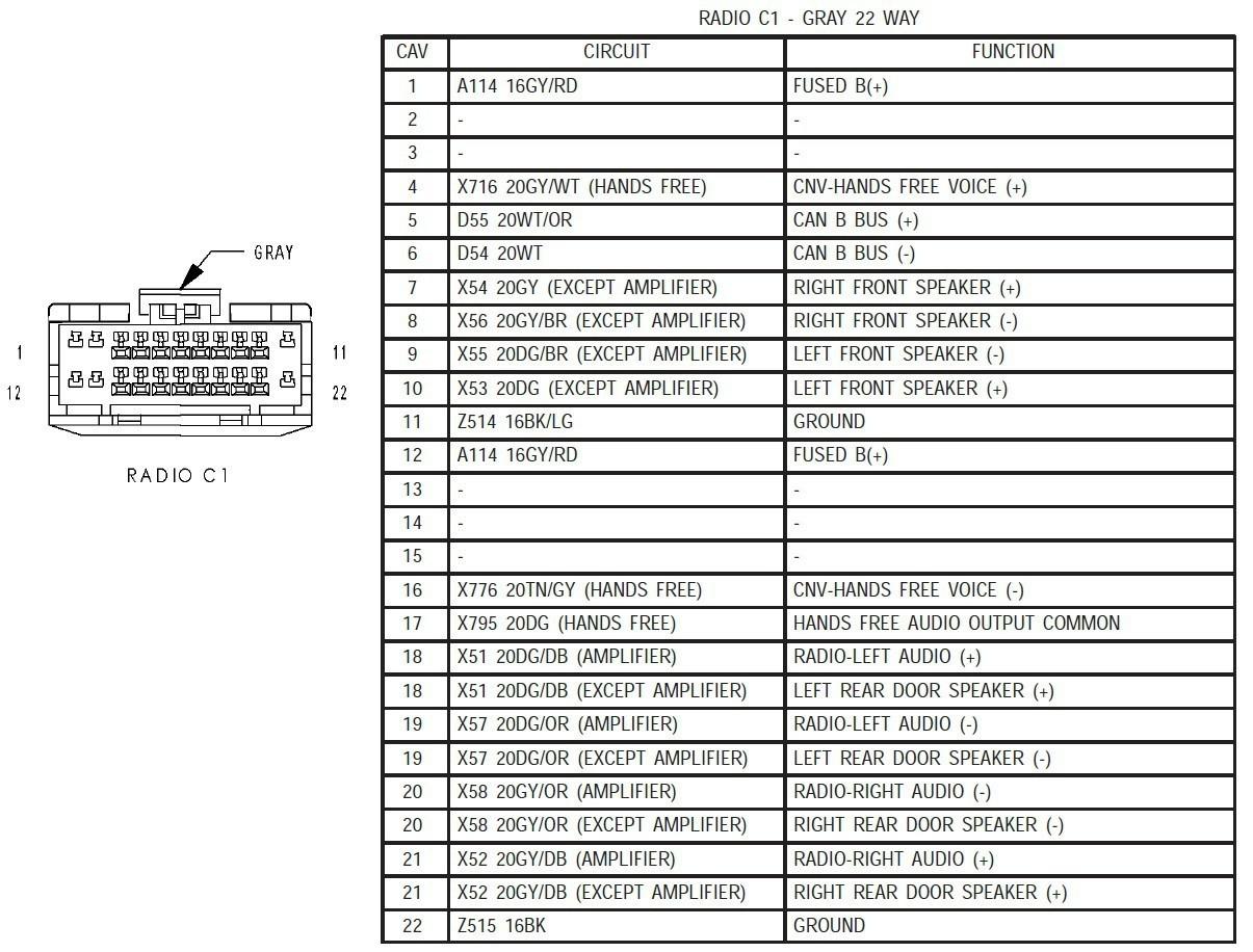 Kenwood Harness Diagram - Data Wiring Diagram Today - Kenwood Car Stereo Wiring Diagram