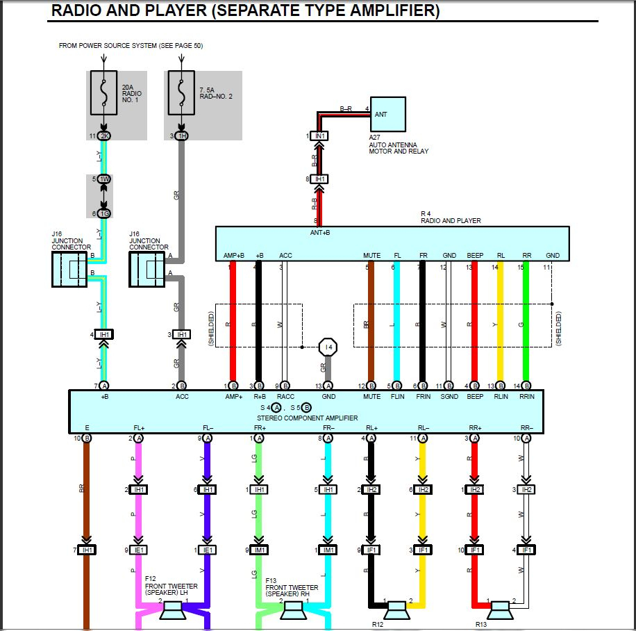 Car Wiring Harness Color Code